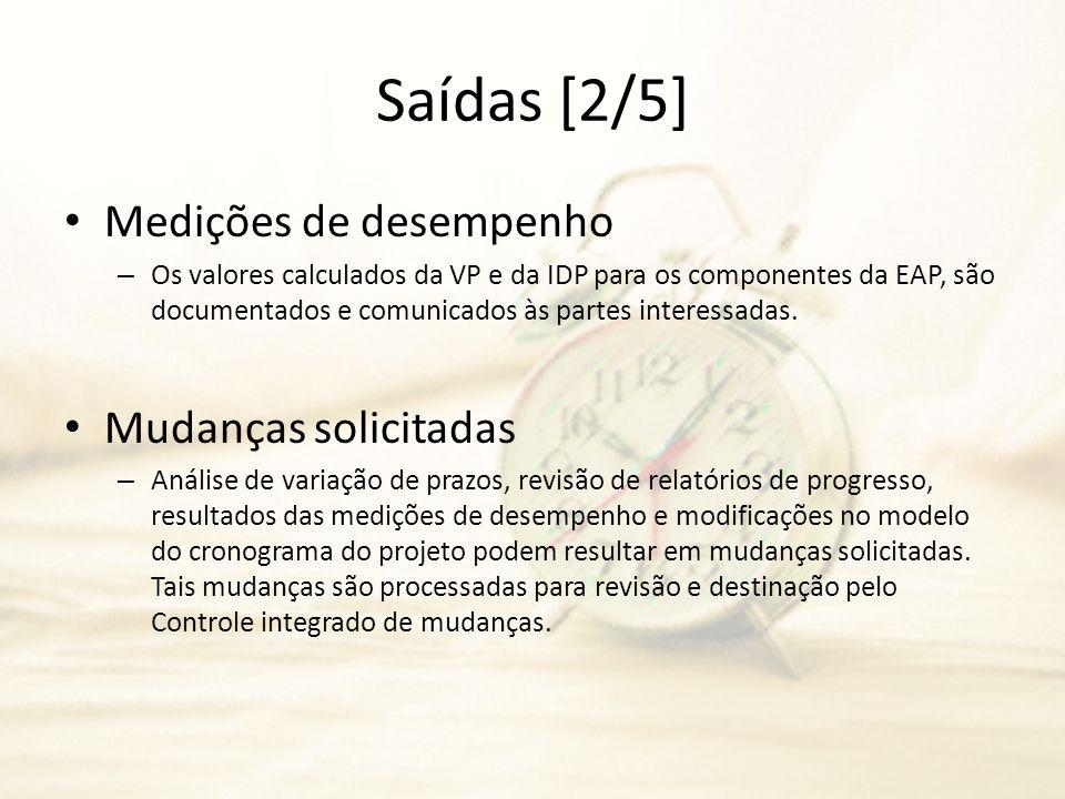 Saídas [2/5] Medições de desempenho Mudanças solicitadas